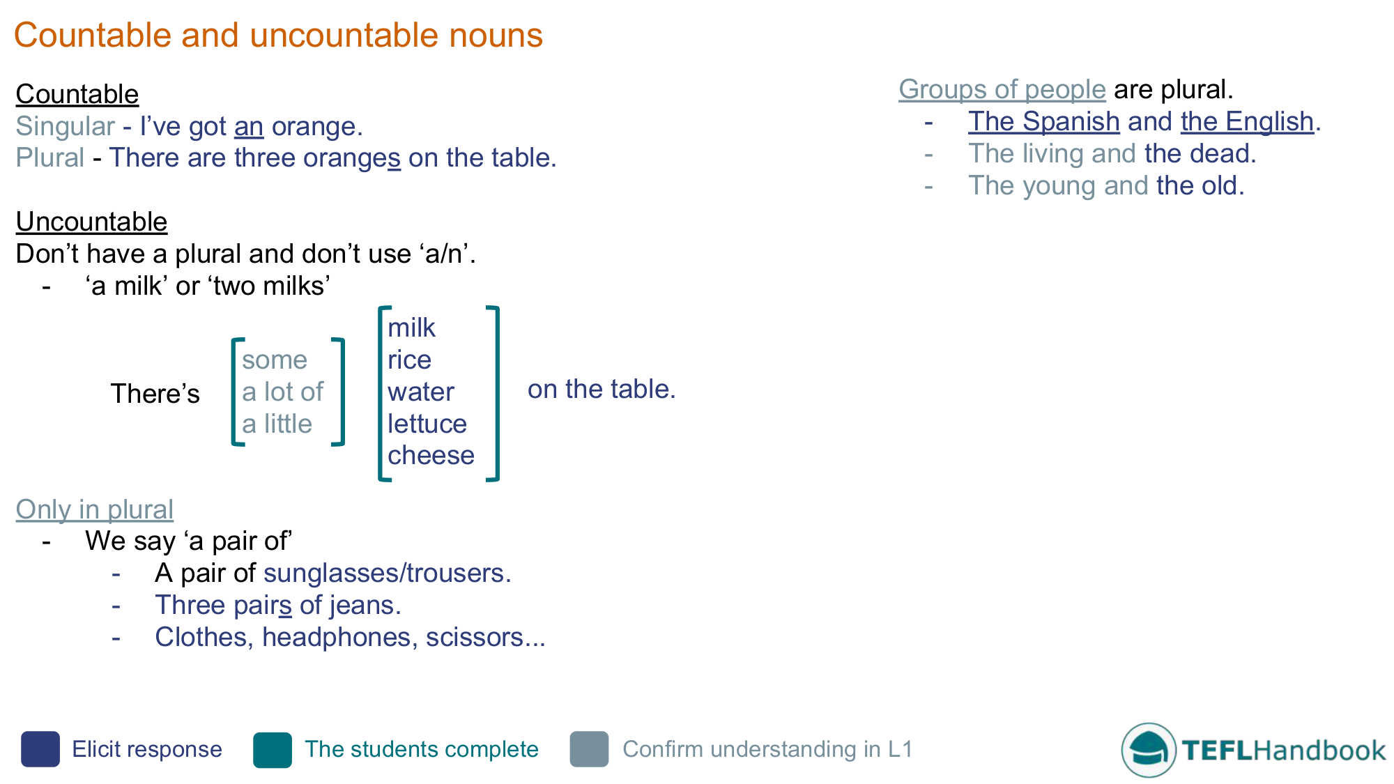 Countable and uncountable | EFL - ESL activities, games and ... on possessive nouns worksheets, types of nouns worksheets, proper nouns worksheets, countable nouns elementary, modified nouns worksheets, countable uncountable nouns english, countable nouns list, nouns and verbs worksheets, count and noncount nouns worksheets, animals nouns worksheets, plural nouns kindergarten worksheets, countable uncountable nouns games, finding common nouns worksheets, mass and count nouns worksheets, countable nouns examples, nouns cut and paste worksheets, gender nouns worksheets,