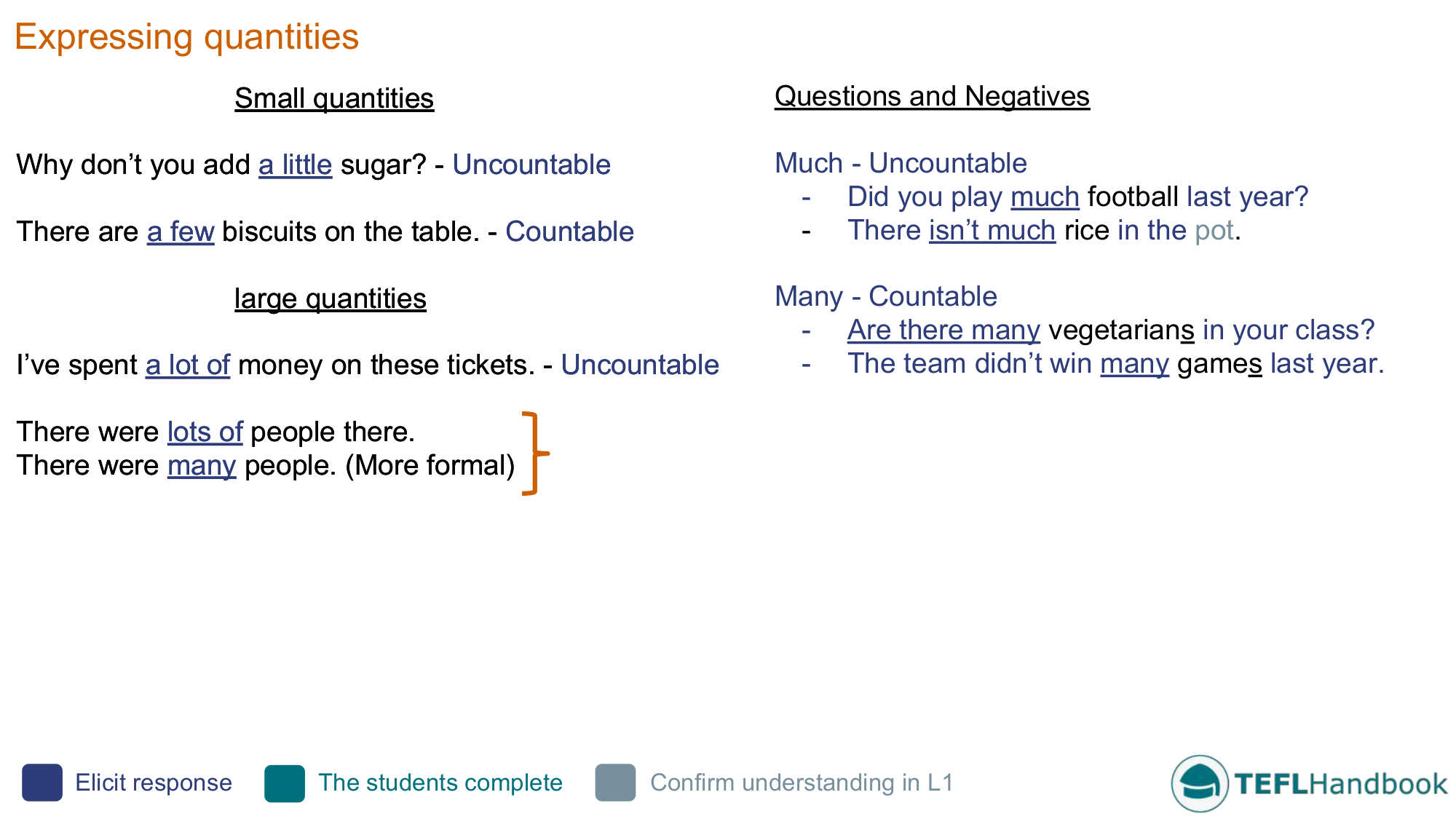 expressing quantities efl esl activities games and resources