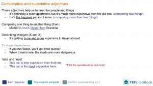EFL - ESL Lead in activity for comparative and superlative adjectives | Intermediate