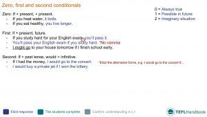 EFL - ESL Lead-in activity for conditionals | Intermediate