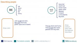 EFL - ESL Lead-in activity for describing people | Beginner