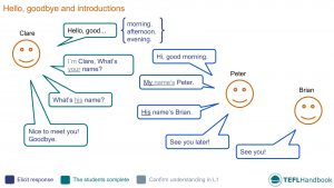 EFL - ESL Lead-in activity for teaching introductions | Beginner
