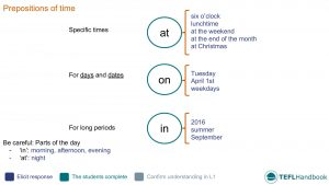 EFL - ESL Lead-in activity for prepositions of time | Intermediate