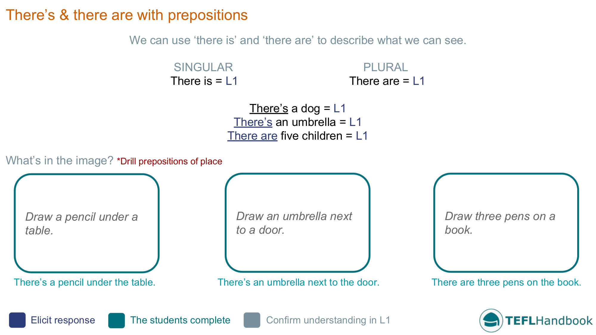there is and there are efl esl activities games and resources