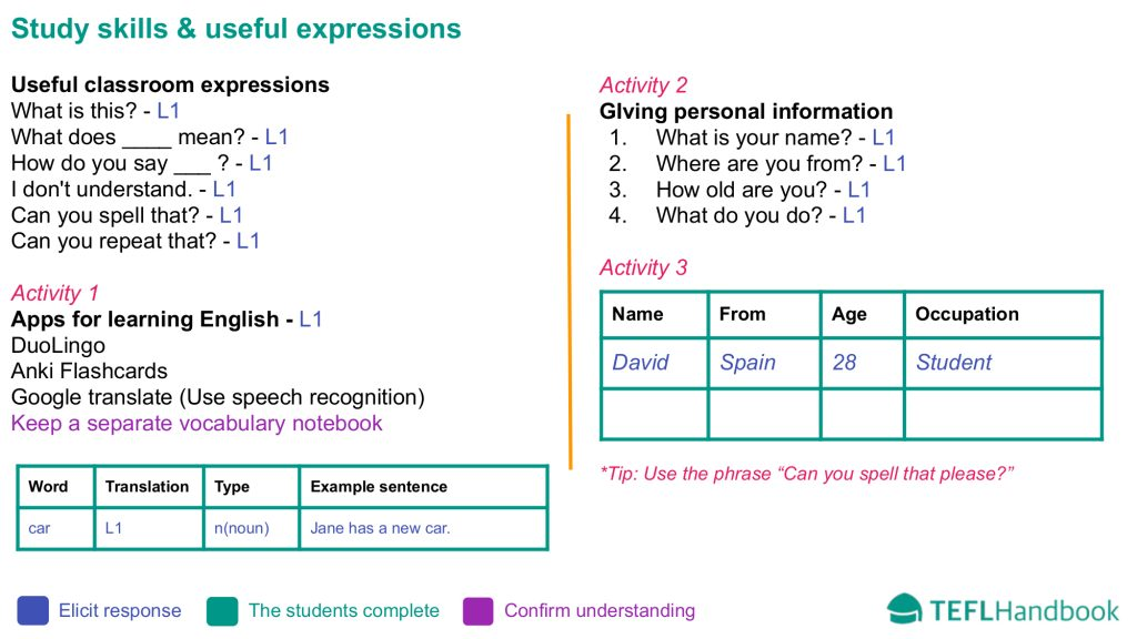 EFL - ESL Lead-in activity for adult beginners | Study skills and useful expressions