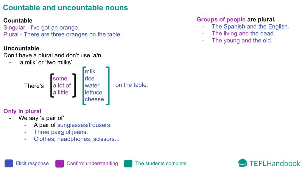 EFL - ESL Lead-in activity for elementary | Countable and uncountable