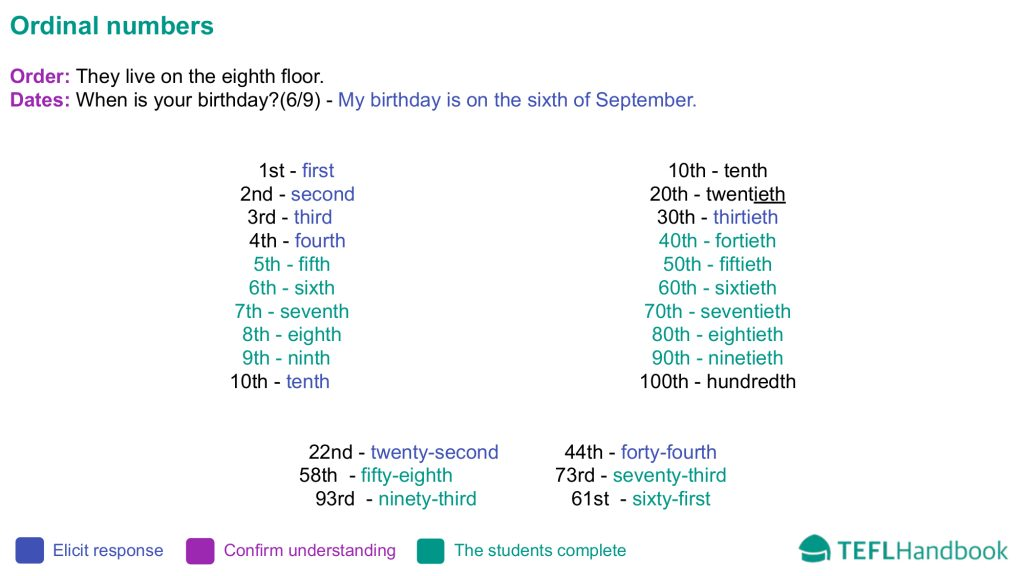 EFL - ESL Lead-in activity for elementary | Ordinal numbers