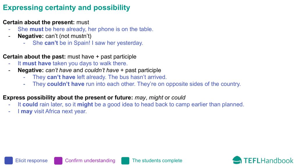 EFL - ESL Lead-in activity | Upper-intermediate | Expressing certainty and possibility | B2