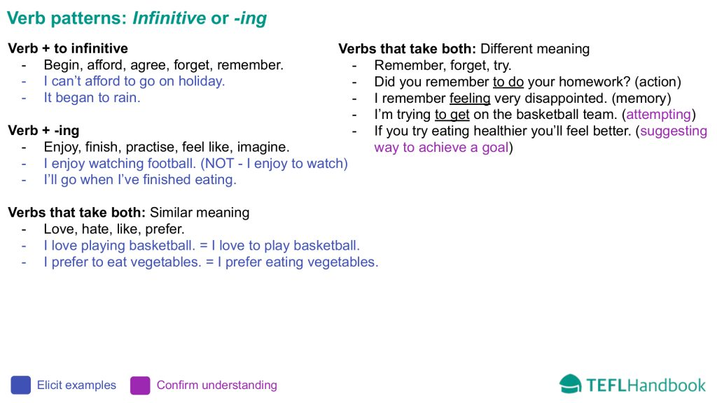 EFL - ESL Lead-in activity | Intermediate | Teaching verb patterns