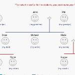 Family tree esl lesson plan
