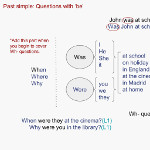 ESL Lesson plan A2 - Past simple questions